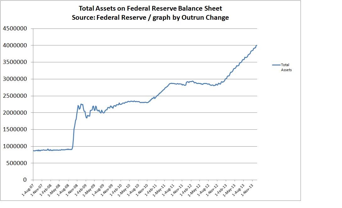 FRB balance sheet 12-13