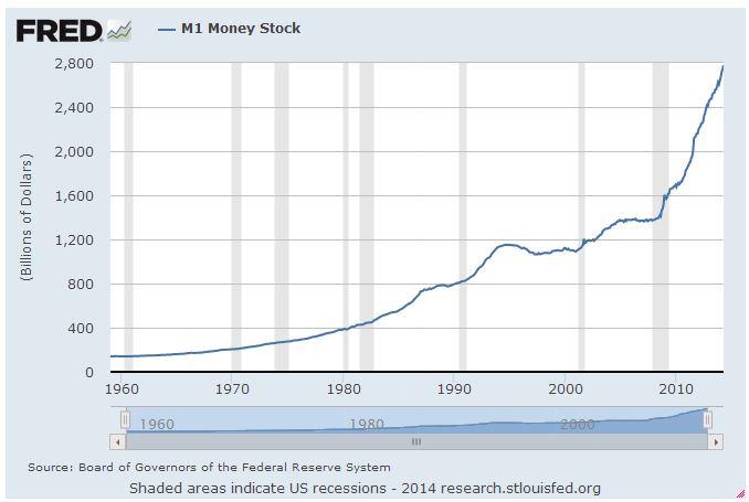 money supply 5-14