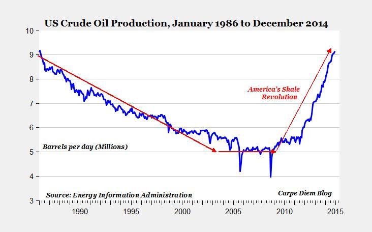 energy crud production